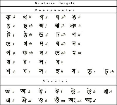 idioma indio: