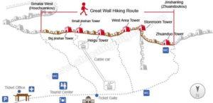 Mapa de la Ruta Jinshanling