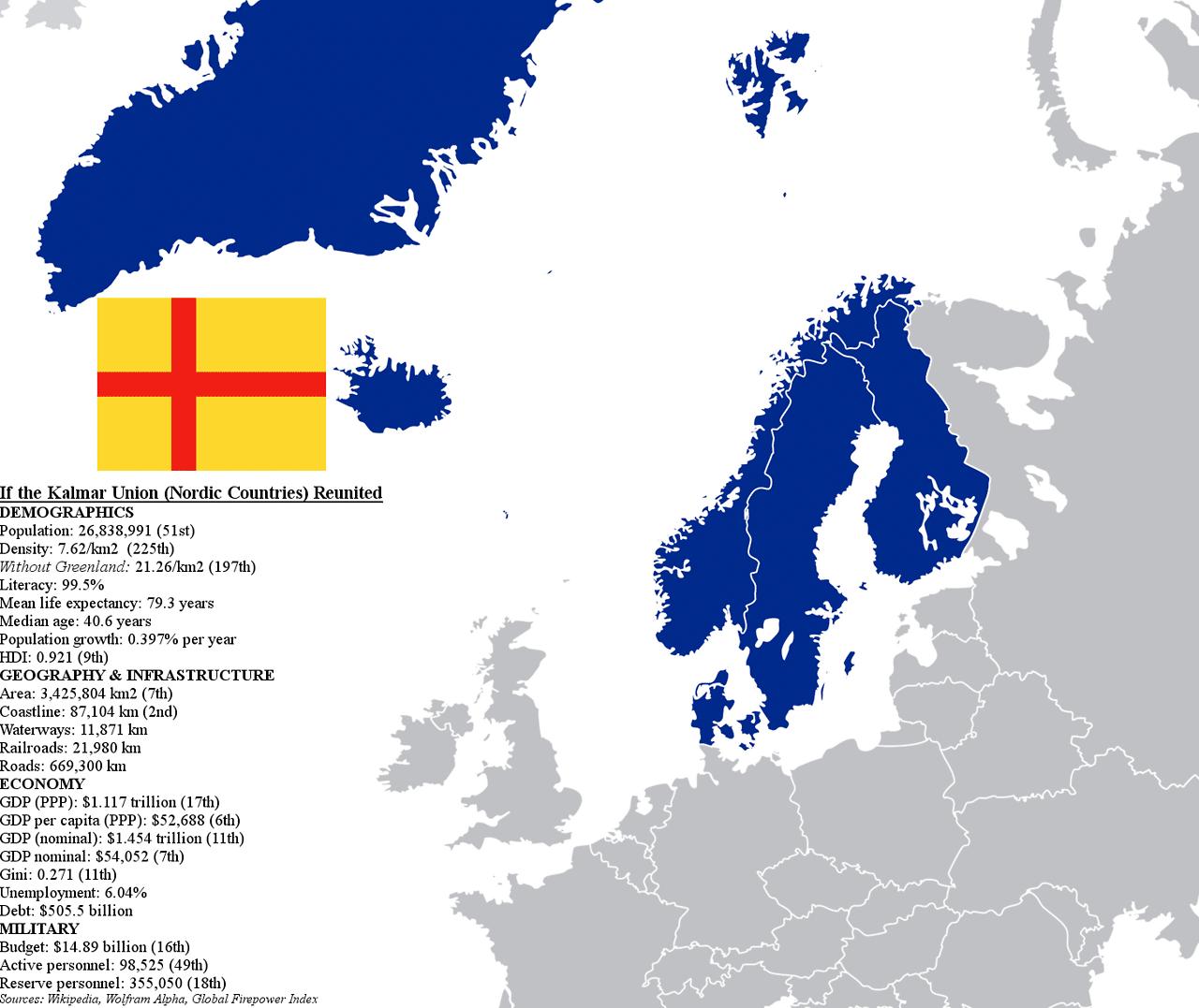 mapa Unión de Kalmar